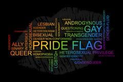 LGBT词以传染媒介格式 皇族释放例证