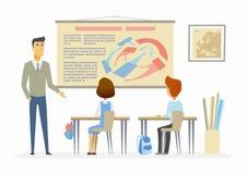 Lição histórica na escola - ilustração moderna dos caráteres dos povos dos desenhos animados Fotos de Stock Royalty Free