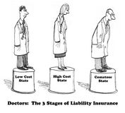 Liability Insurance. Medical cartoon about the various costs of liability insurance Royalty Free Stock Photo