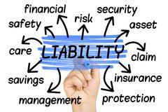 Liability Word Cloud tag cloud isolated. On white Stock Image