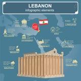 Libanon gränsmärkearkitektur Statistiska data i infographic stock illustrationer