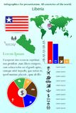 Liberia. Infographics for presentation. All countries of the world. Design, object stock illustration
