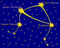 Libra constellation Royalty Free Stock Image