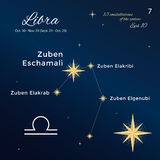 Libra. High detailed vector illustration. 13 constellations of the zodiac with titles and proper names for stars Stock Photography