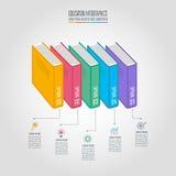 Libri con il vettore infographic di progettazione di cronologia royalty illustrazione gratis