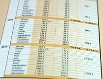 Libro contabile fotografie stock libere da diritti