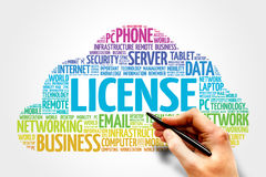 License Royalty Free Stock Photos