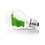 Lichte bulbfinancial grafieken Stock Afbeelding