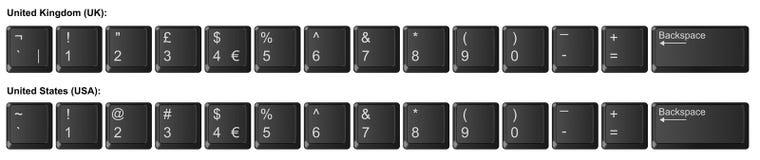 Liczba klucze na UK i usa komputerowych klawiaturach - czerń Obrazy Stock
