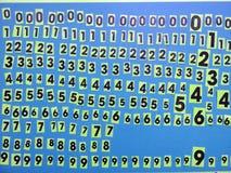Liczby na błękitnym tle Obrazy Stock