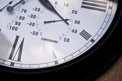 Liczby na zegarze obraz royalty free