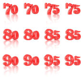 Liczby w trójwymiarowym wizerunku 70, 95 Fotografia Royalty Free