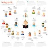 Lider grupy ludzi i mężczyzna multilevel gospodarczego Zdjęcia Stock