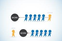 Lider vs szef, przywódctwo i biznesowy pojęcie, ilustracji