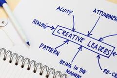 Liderança creativa Foto de Stock