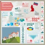 Liechtenstein infographics, statistical data, sights Stock Image
