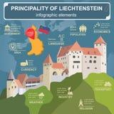 Liechtenstein infographics, statistical data, sights Stock Photos
