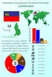 liechtenstein Infographics voor presentatie Alle landen van de wereld Royalty-vrije Stock Afbeelding