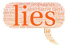 Lies Word Cloud. On a white background Royalty Free Stock Photos