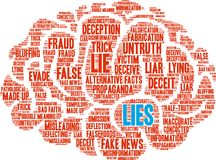 Lies Word Cloud. On a white background Royalty Free Stock Image