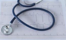 Lieu de travail de Docter avec un diagramme de cardiogramme de stéthoscope avec le plan rapproché médical de table, parce que dis Photographie stock