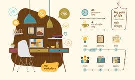 Lieu de travail pour le web design infographic Images libres de droits
