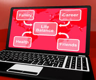 Life Balance Diagram On Computer Stock Photo