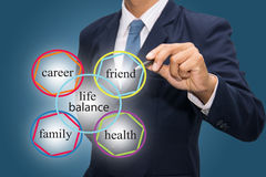 Life balance diagram Stock Photo