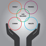 Life balance. Interconnected colorful rings containing text graphics family, friends, career, health and life balance over illustrated open hands Stock Photo