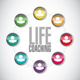 Life coaching contact network sign concept Stock Photos
