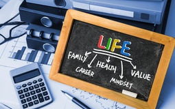 Life concept on blackboard Stock Photography