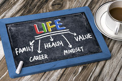 Life concept on blackboard Royalty Free Stock Photos