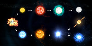 Life cycle of black hole Royalty Free Stock Photography