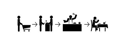 Life cycle cook and eat. Stick figure  life cycle cook and eat Stock Photos
