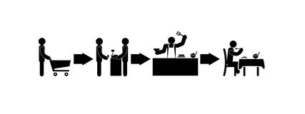 Life cycle cook and eat. Stick figure  life cycle cook and eat Royalty Free Stock Photos