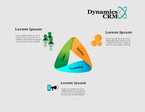 Life cycle of Dynamics CRM. Illustration of Dynamics CRM, Life cycle of Dynamics CRM Royalty Free Stock Photo