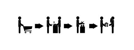 Life cycle give a gift. Stick figure  life cycle give a gift Royalty Free Stock Image