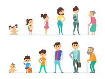 Life cycle of male and female. Different characters of youth and old age. Man and woman stages growth and aging process character. Vector illustration Royalty Free Stock Photos