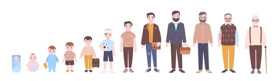Life cycle of man. Visualization of stages of male body growth, development and ageing - baby, toddler, child, teenager stock illustration