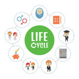 Life cycle Royalty Free Stock Image