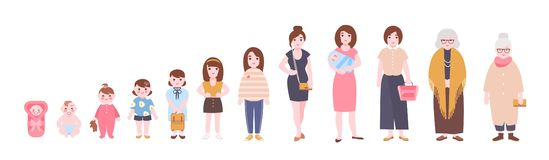 Life cycle of woman. Visualization of stages of female body growth, development and ageing, getting old process. Flat vector illustration