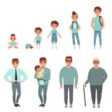 Life cycles of man, stages of growing up from baby to man vector Illustration. Isolated on a white background vector illustration