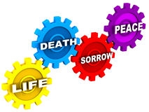 Life death sorrow peace. Life death sorrow and peace words on gears, concept of these elements being part of human life's in sync with each other royalty free illustration