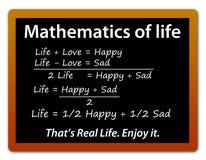 Life happy sad Royalty Free Stock Photo
