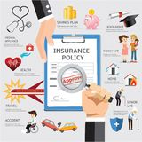 Life & Health insurance Policy services.Hand business agent put Royalty Free Stock Photography