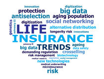 Life insurance trend words Royalty Free Stock Photography