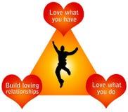 Life love Stock Photo