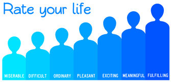 Life rating. Rating your life from miserable to fulfilling Royalty Free Stock Photo