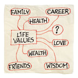 Life value cncept on a napkin Royalty Free Stock Image