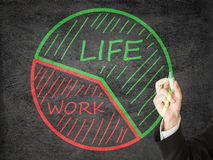 Life/ Work balance Royalty Free Stock Image